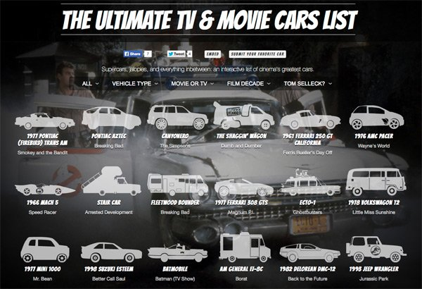 The Ultimate Tv Amp Movie Famous Cars List