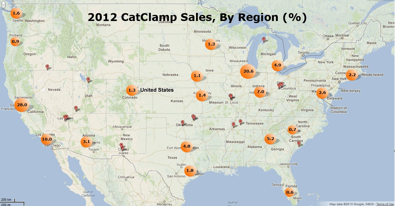 CatClamp Sales, By Zip
