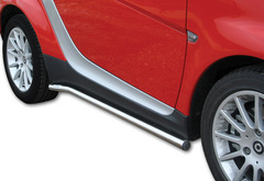 Smart Fortwo Romik Side Carriage Protectors