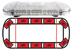ECCO Streetlazer Warning LED Light Bar