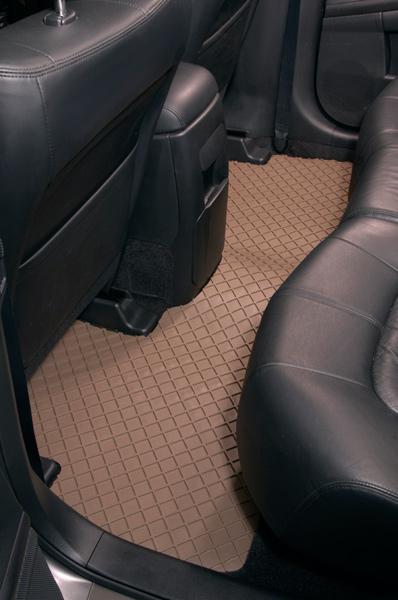 Floor Mats For Home 2015 Home Design Ideas
