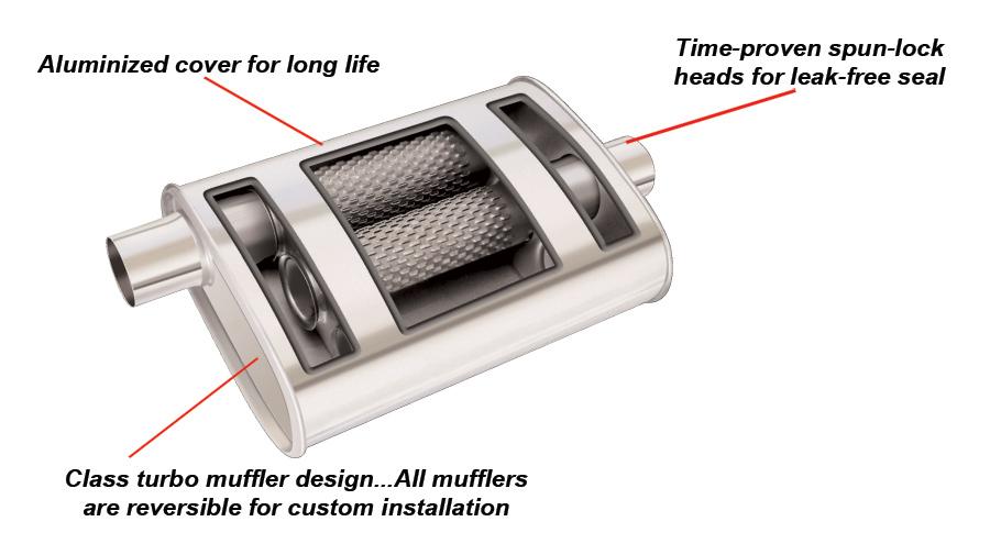Thrush Turbo Mufflers, Thrush Turbo Steel Performance Muffler