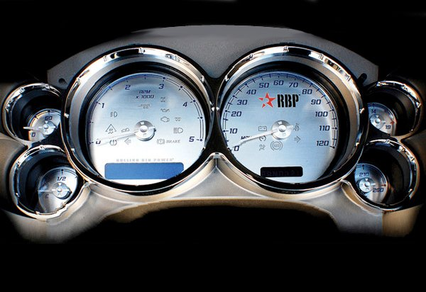 RBP Gauge Face Kit