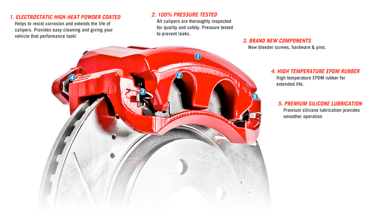 Power Stop Z26 Extreme Street Warrior Brake Kit With Calipers