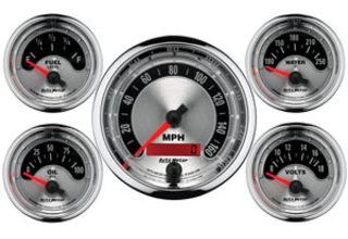honda water pressure gx620 how to use gauge